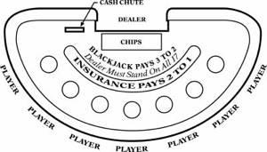 Newcastle Fun Casino